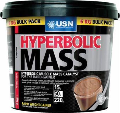 USN Hyperbolic